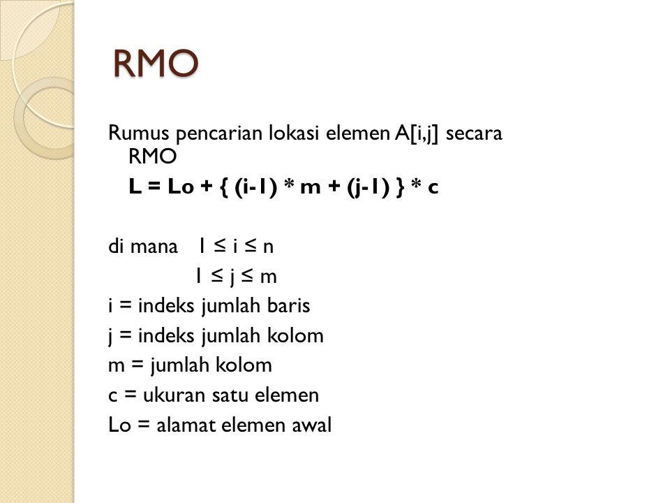 RMO Rumus pencarian lokasi elemen A[i,j] secara RMO